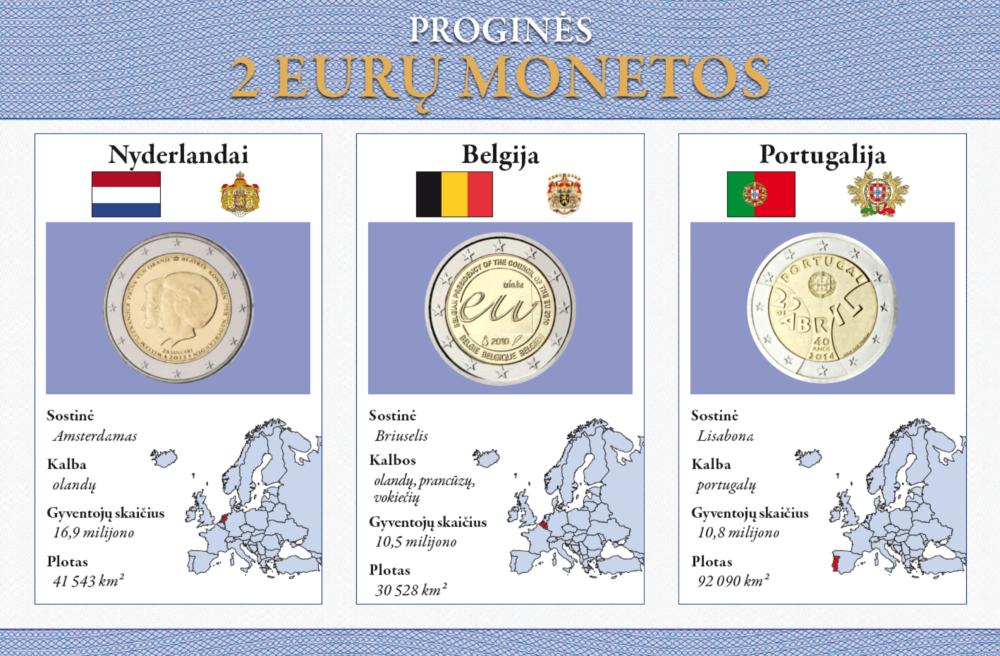 Proginių 2 eurų monetų kolekcija - kitos monetos