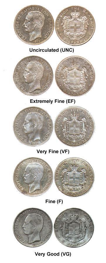 Pagrindiniai monetų būklės vertinimo terminai